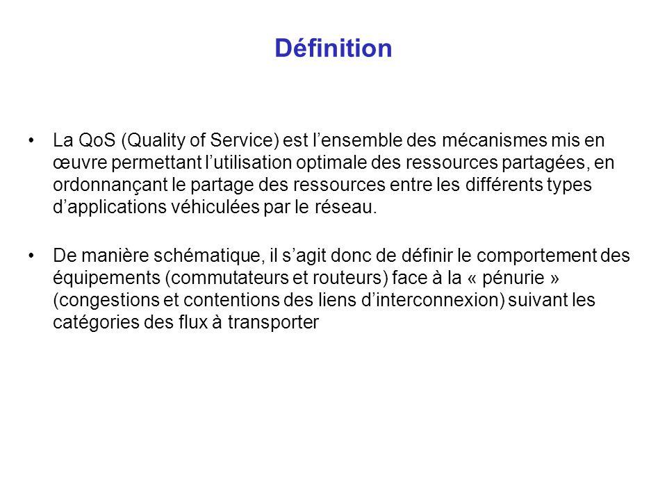 Définition La QoS (Quality of Service) est lensemble des mécanismes mis en œuvre permettant lutilisation optimale des ressources partagées, en ordonna
