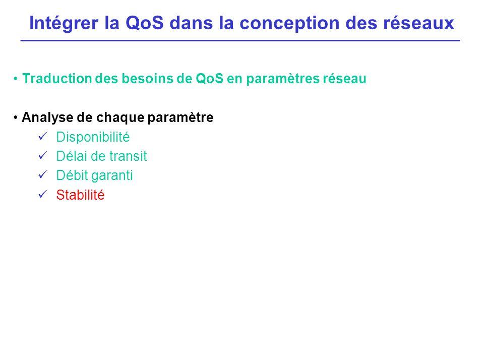 Traduction des besoins de QoS en paramètres réseau Analyse de chaque paramètre Disponibilité Délai de transit Débit garanti Stabilité Intégrer la QoS
