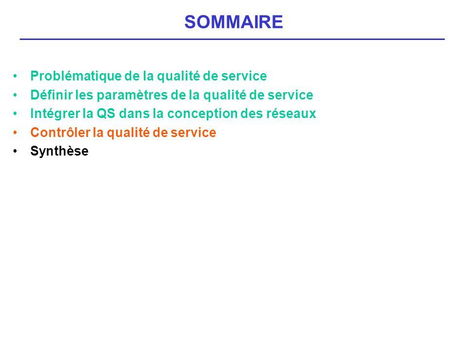 Problématique de la qualité de service Définir les paramètres de la qualité de service Intégrer la QS dans la conception des réseaux Contrôler la qual
