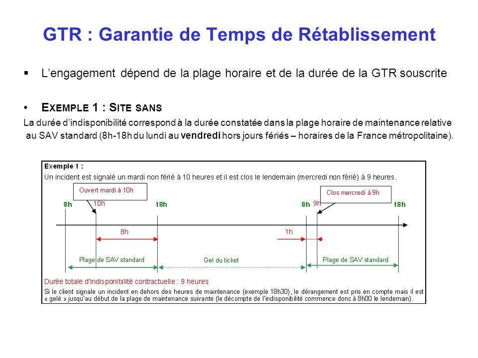 GTR : Garantie de Temps de Rétablissement Lengagement dépend de la plage horaire et de la durée de la GTR souscrite E XEMPLE 1 : S ITE SANS La durée d