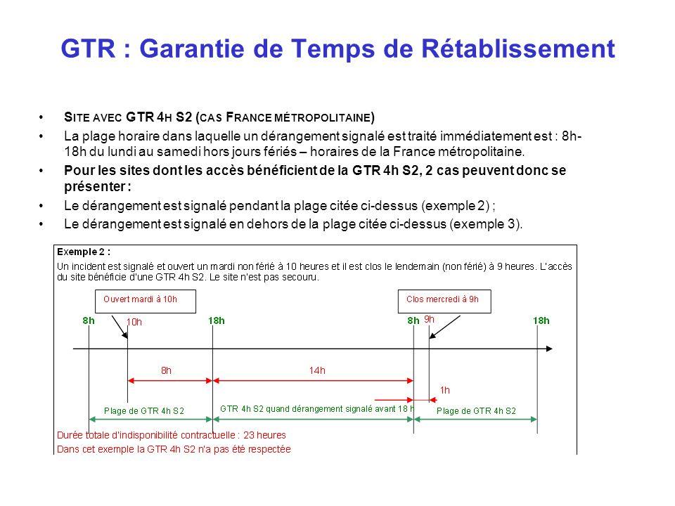 S ITE AVEC GTR 4 H S2 ( CAS F RANCE MÉTROPOLITAINE ) La plage horaire dans laquelle un dérangement signalé est traité immédiatement est : 8h- 18h du l