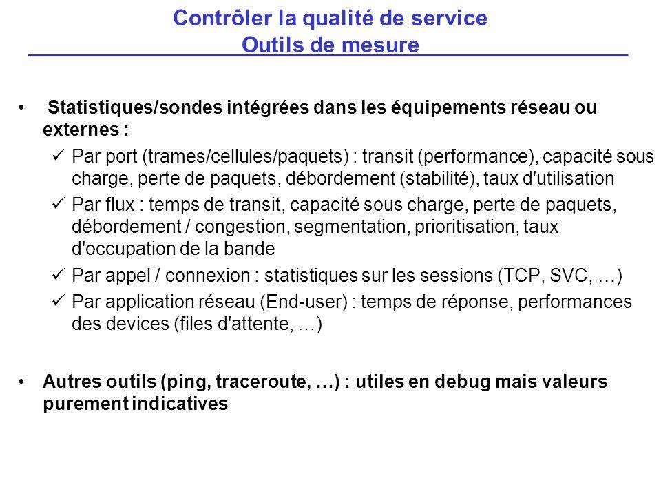 Statistiques/sondes intégrées dans les équipements réseau ou externes : Par port (trames/cellules/paquets) : transit (performance), capacité sous char