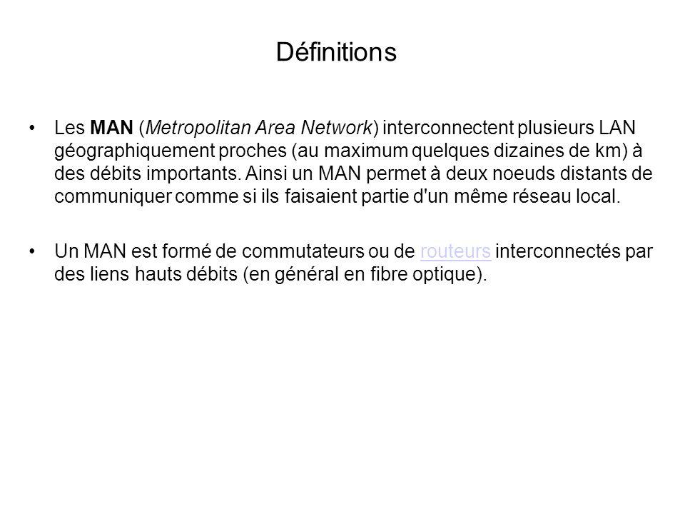 Définitions Les MAN (Metropolitan Area Network) interconnectent plusieurs LAN géographiquement proches (au maximum quelques dizaines de km) à des débi