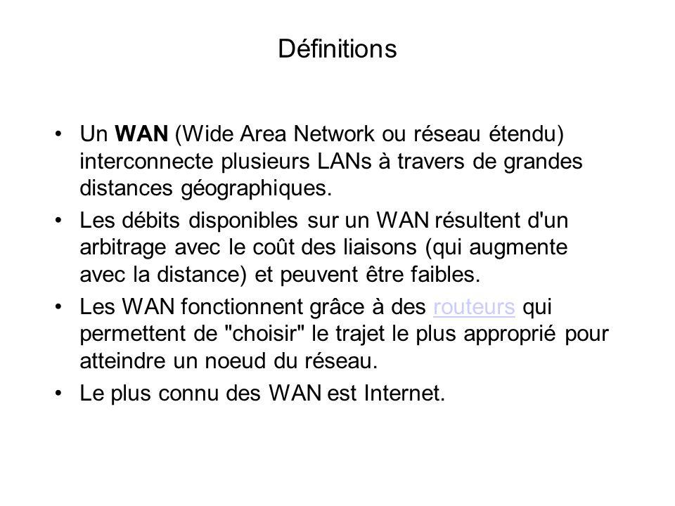 Définitions Un WAN (Wide Area Network ou réseau étendu) interconnecte plusieurs LANs à travers de grandes distances géographiques. Les débits disponib
