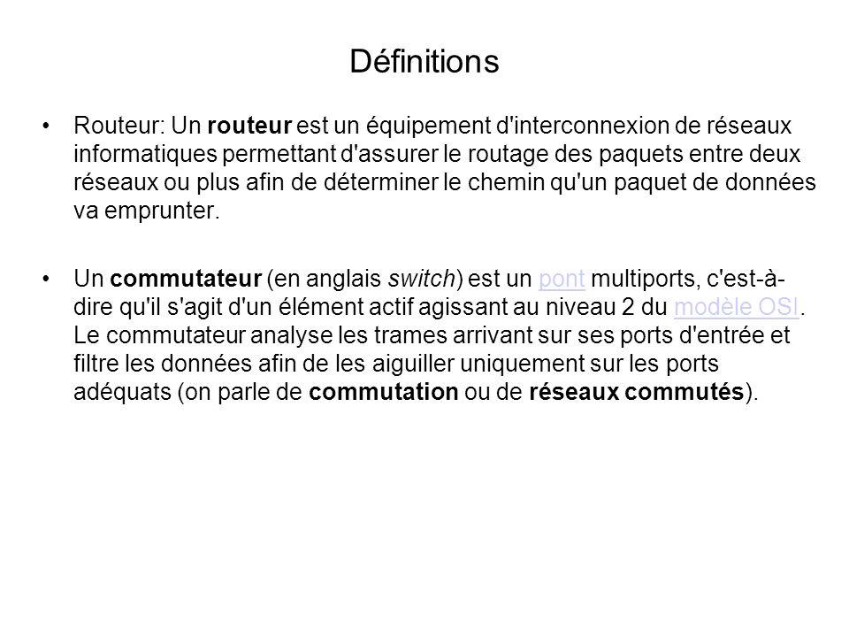 Définitions Routeur: Un routeur est un équipement d'interconnexion de réseaux informatiques permettant d'assurer le routage des paquets entre deux rés