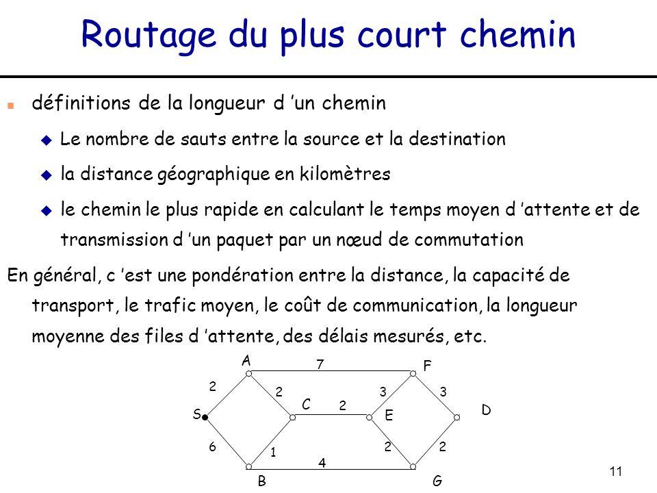 11 Routage du plus court chemin n définitions de la longueur d un chemin u Le nombre de sauts entre la source et la destination u la distance géograph