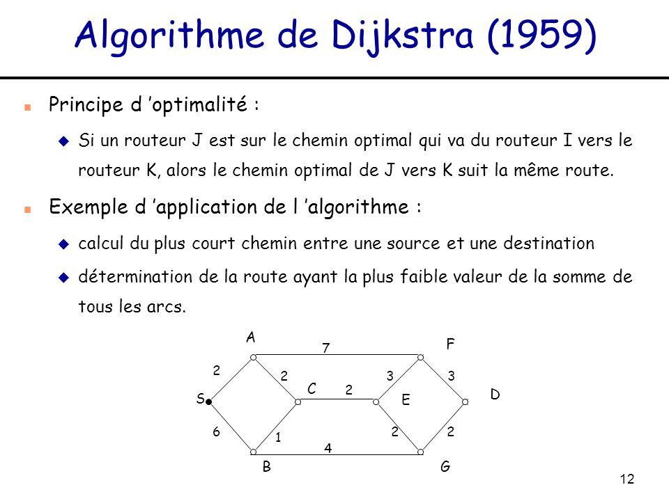 12 Algorithme de Dijkstra (1959) n Principe d optimalité : u Si un routeur J est sur le chemin optimal qui va du routeur I vers le routeur K, alors le