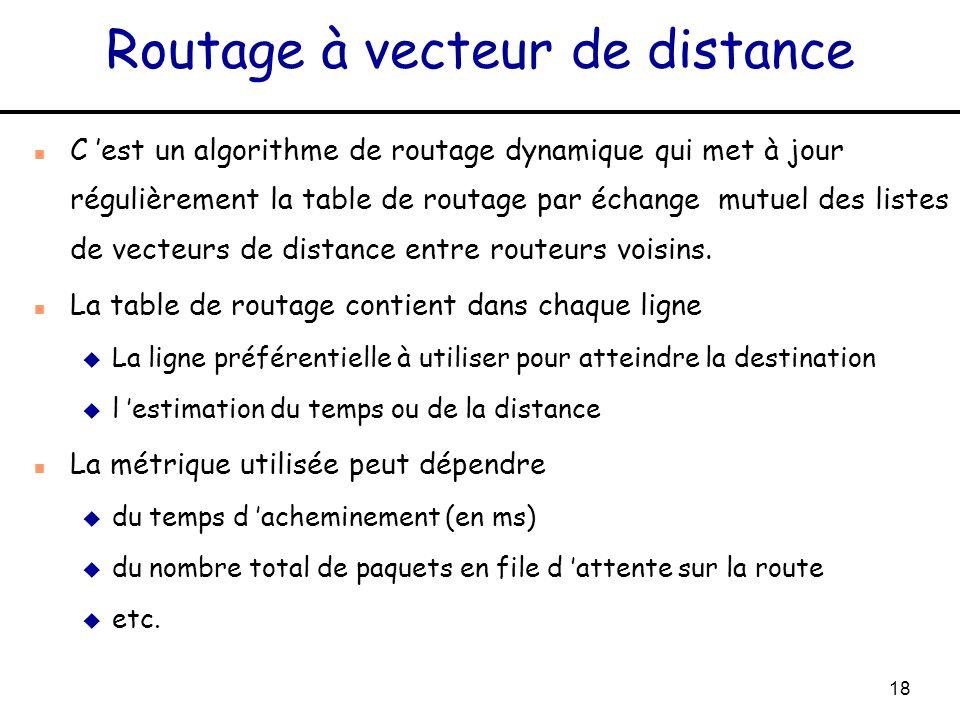 18 Routage à vecteur de distance n C est un algorithme de routage dynamique qui met à jour régulièrement la table de routage par échange mutuel des li