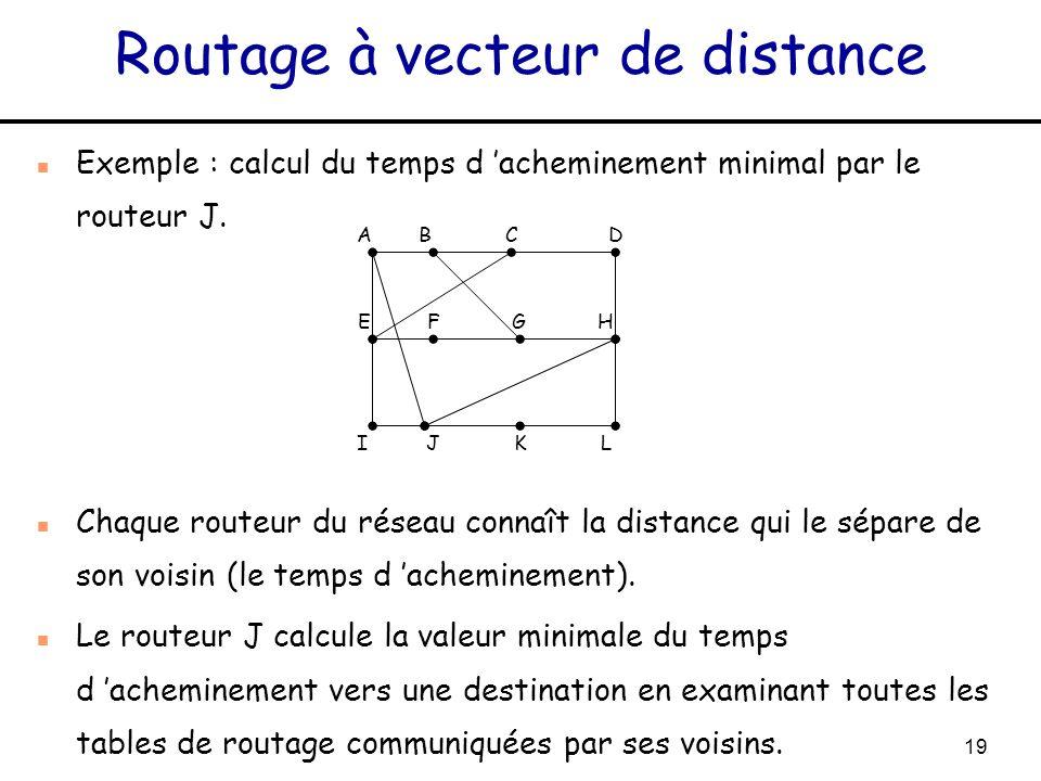 19 Routage à vecteur de distance n Exemple : calcul du temps d acheminement minimal par le routeur J. n Chaque routeur du réseau connaît la distance q