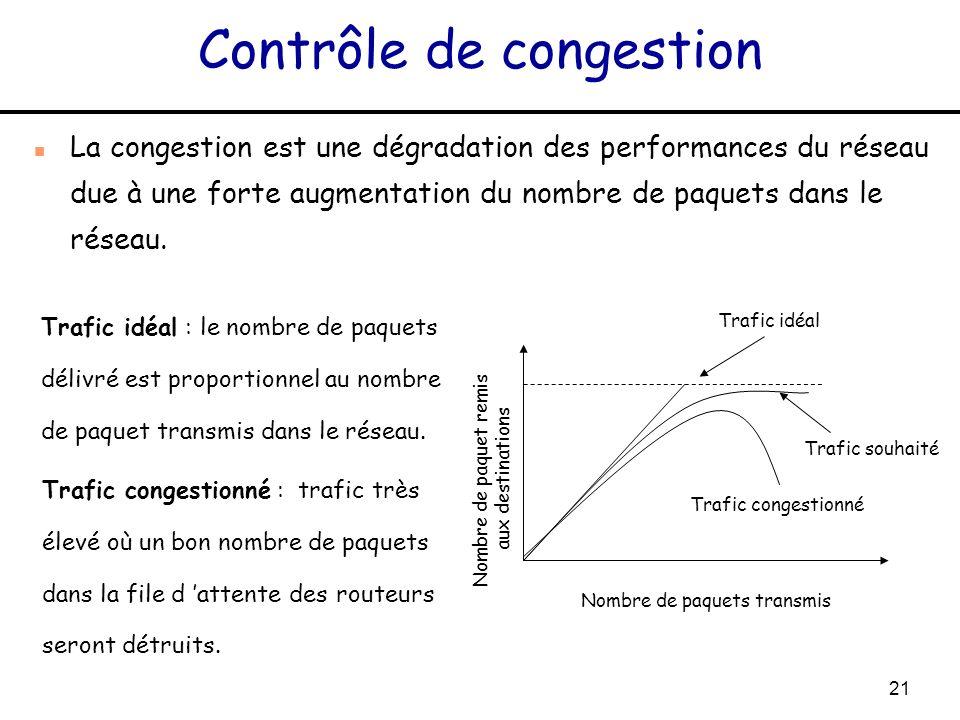 21 Contrôle de congestion n La congestion est une dégradation des performances du réseau due à une forte augmentation du nombre de paquets dans le rés