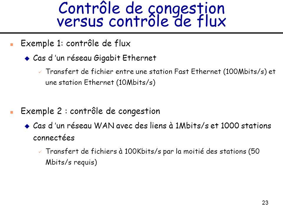 23 Contrôle de congestion versus contrôle de flux n Exemple 1: contrôle de flux u Cas d un réseau Gigabit Ethernet Transfert de fichier entre une stat