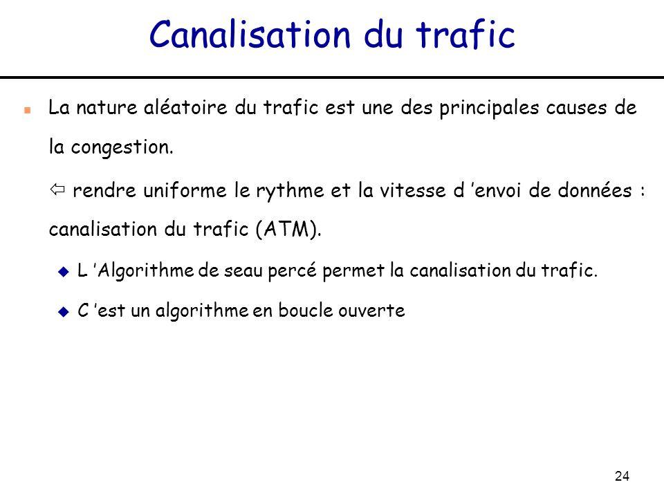 24 Canalisation du trafic n La nature aléatoire du trafic est une des principales causes de la congestion. rendre uniforme le rythme et la vitesse d e