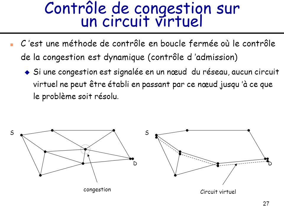 27 Contrôle de congestion sur un circuit virtuel n C est une méthode de contrôle en boucle fermée où le contrôle de la congestion est dynamique (contr