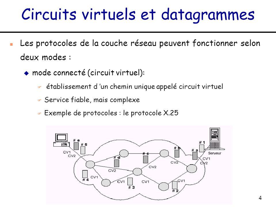 4 Circuits virtuels et datagrammes n Les protocoles de la couche réseau peuvent fonctionner selon deux modes : u mode connecté (circuit virtuel): F ét