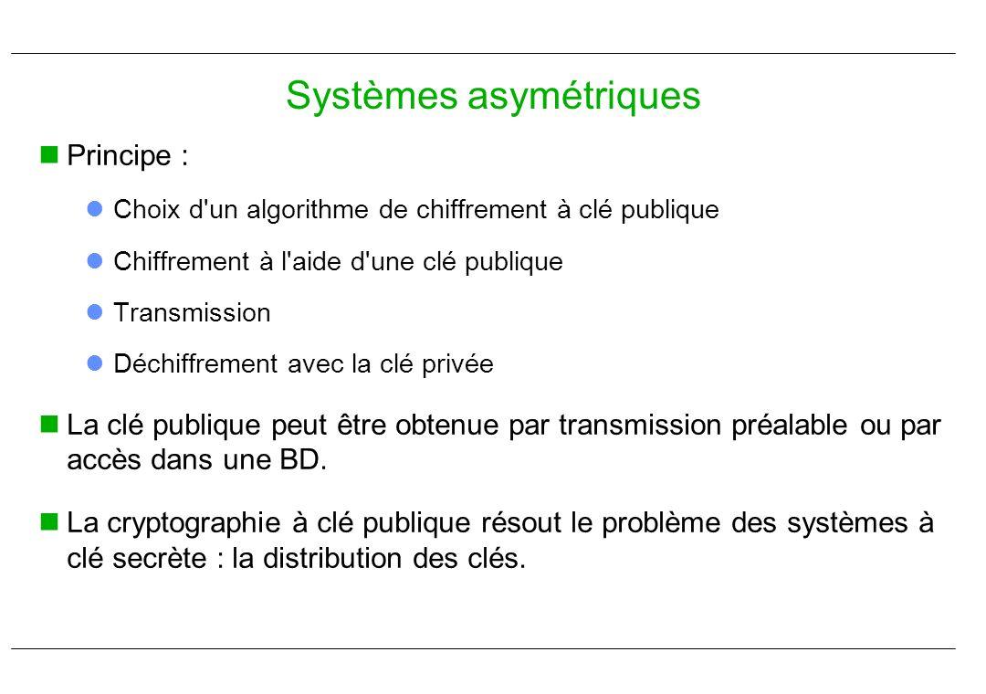 Principe : Choix d'un algorithme de chiffrement à clé publique Chiffrement à l'aide d'une clé publique Transmission Déchiffrement avec la clé privée L