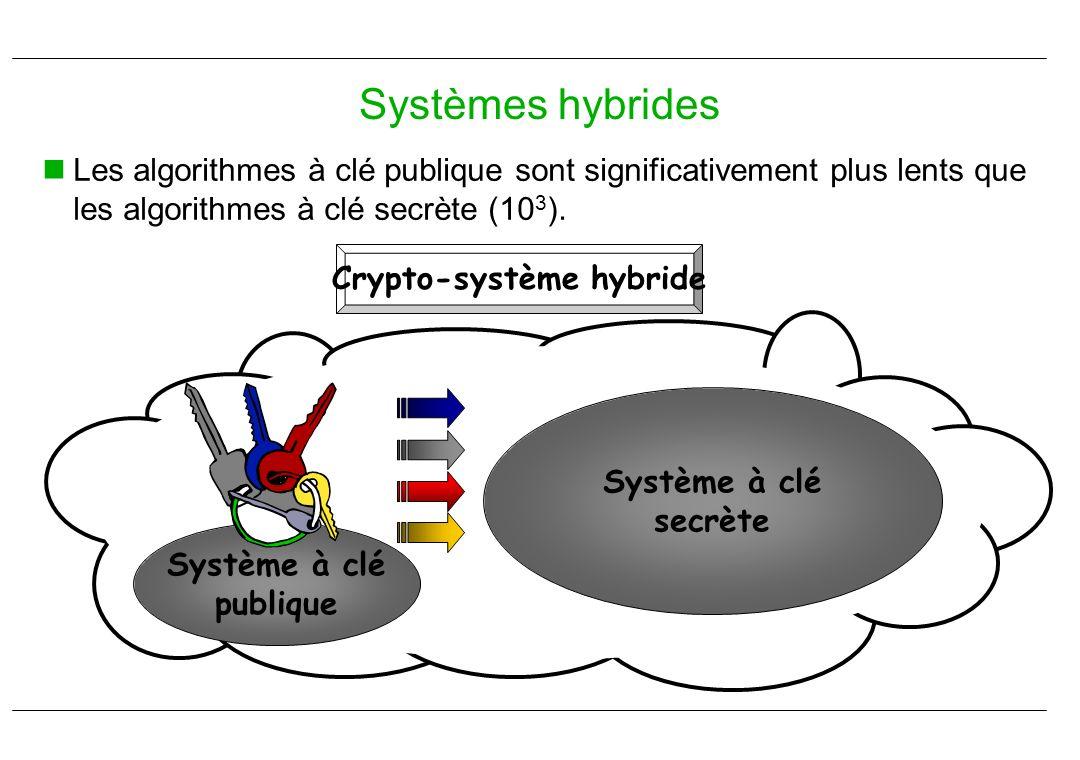 Les algorithmes à clé publique sont significativement plus lents que les algorithmes à clé secrète (10 3 ). Systèmes hybrides Système à clé secrète Cr