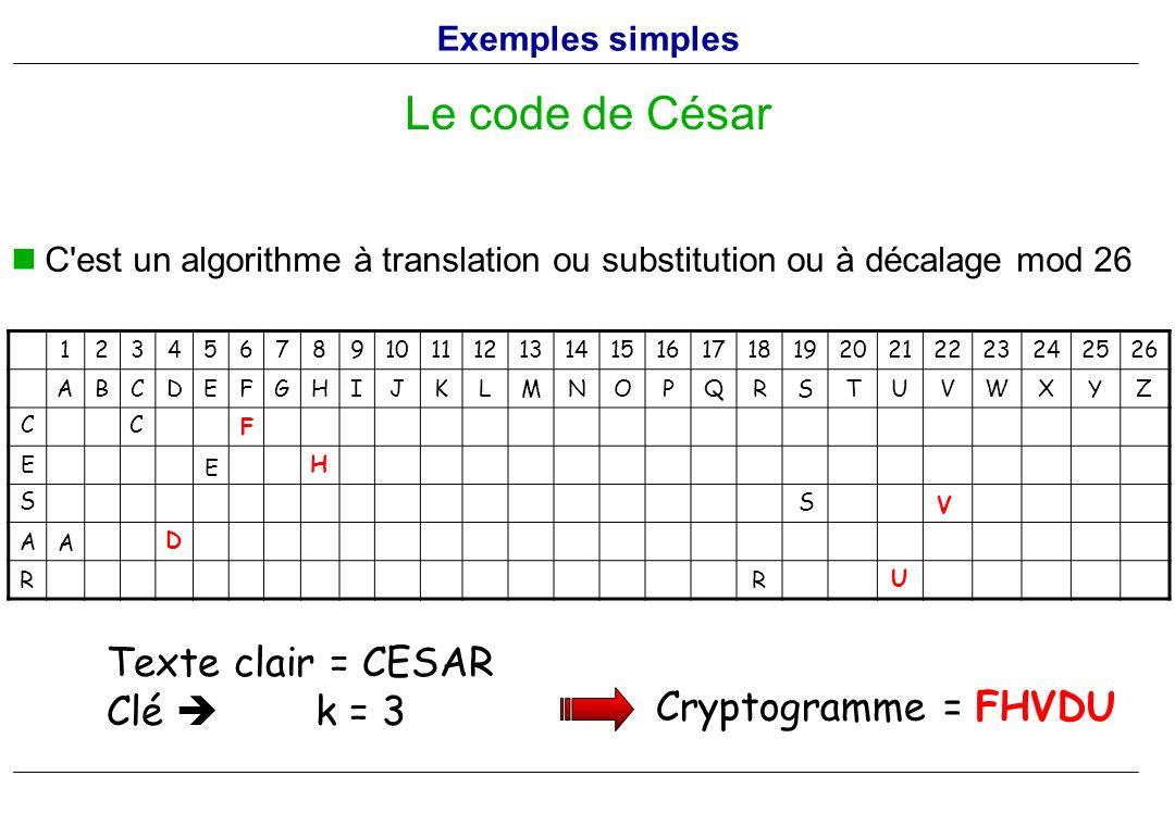 C'est un algorithme à translation ou substitution ou à décalage mod 26 Le code de César 1234567891011121314151617181920212223242526 ABCDEFGHIJKLMNOPQR