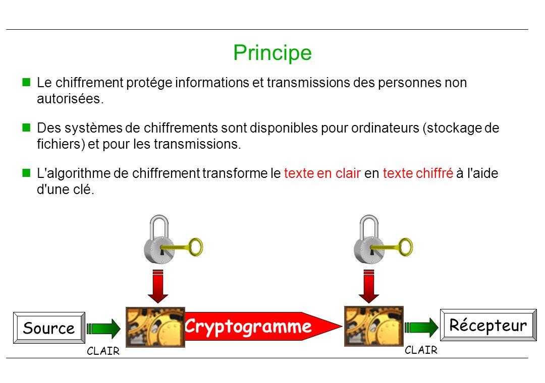 Le chiffrement protége informations et transmissions des personnes non autorisées. Des systèmes de chiffrements sont disponibles pour ordinateurs (sto