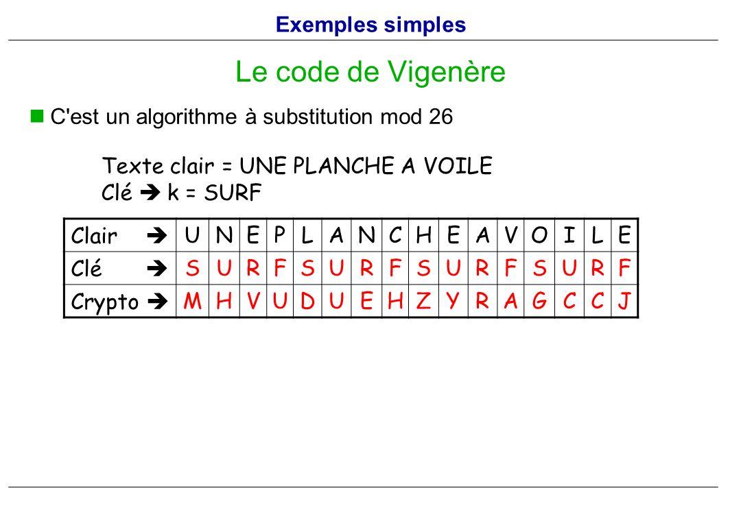 C'est un algorithme à substitution mod 26 Le code de Vigenère Texte clair = UNE PLANCHE A VOILE Clé k = SURF Clair UNEPLANCHEAVOILE Clé SURFSURFSURFSU