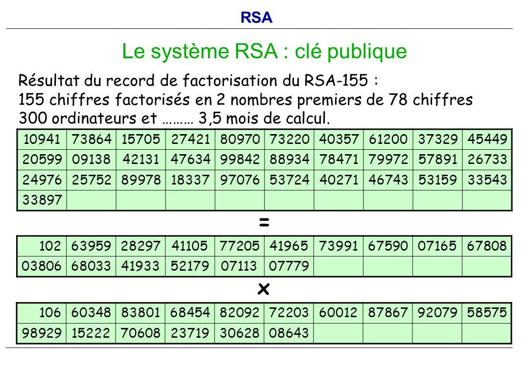 Le système RSA : clé publique 10941738641570527421809707322040357612003732945449 20599091384213147634998428893478471799725789126733 249762575289978183