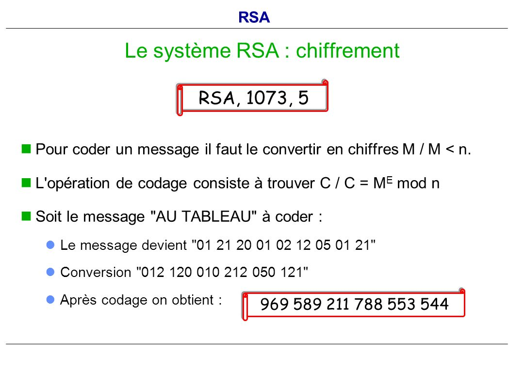 Pour coder un message il faut le convertir en chiffres M / M < n. L'opération de codage consiste à trouver C / C = M E mod n Soit le message