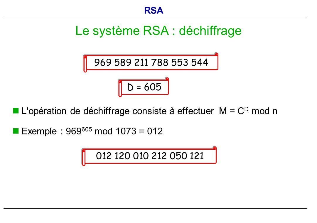 L'opération de déchiffrage consiste à effectuer M = C D mod n Exemple : 969 605 mod 1073 = 012 Le système RSA : déchiffrage 969 589 211 788 553 544 D