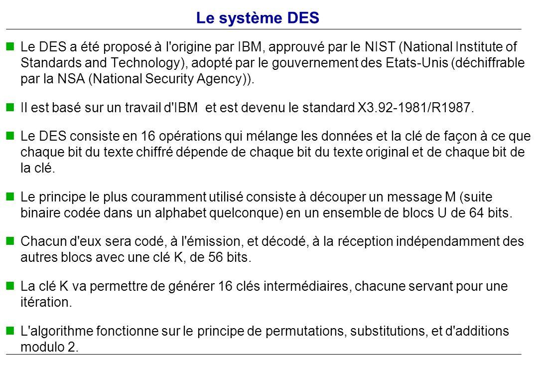 Le DES a été proposé à l'origine par IBM, approuvé par le NIST (National Institute of Standards and Technology), adopté par le gouvernement des Etats-