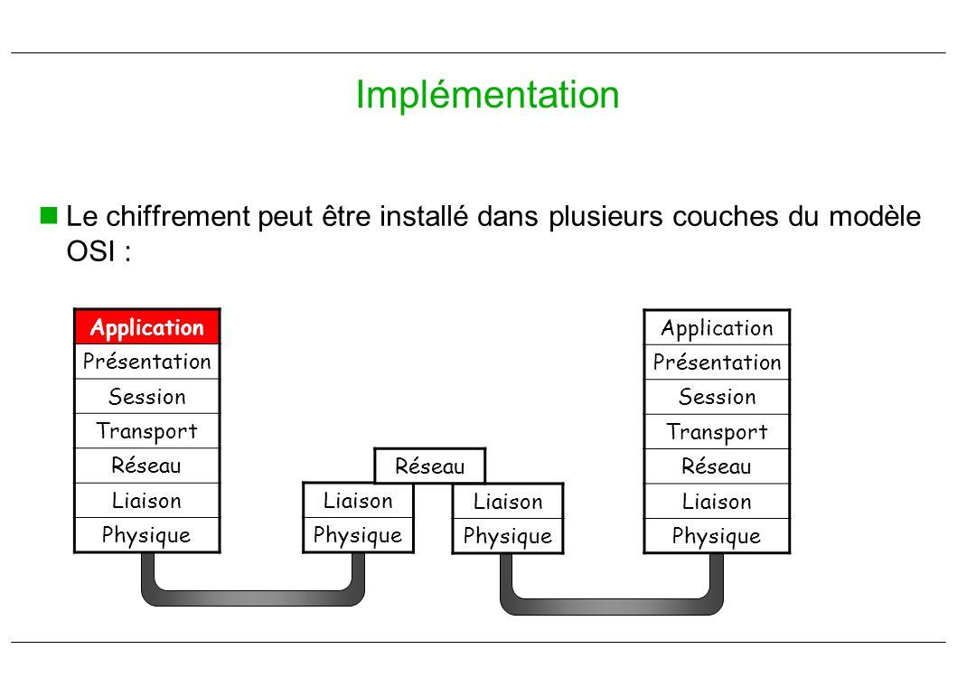 Le chiffrement peut être installé dans plusieurs couches du modèle OSI : Implémentation Application Présentation Session Transport Réseau Liaison Phys