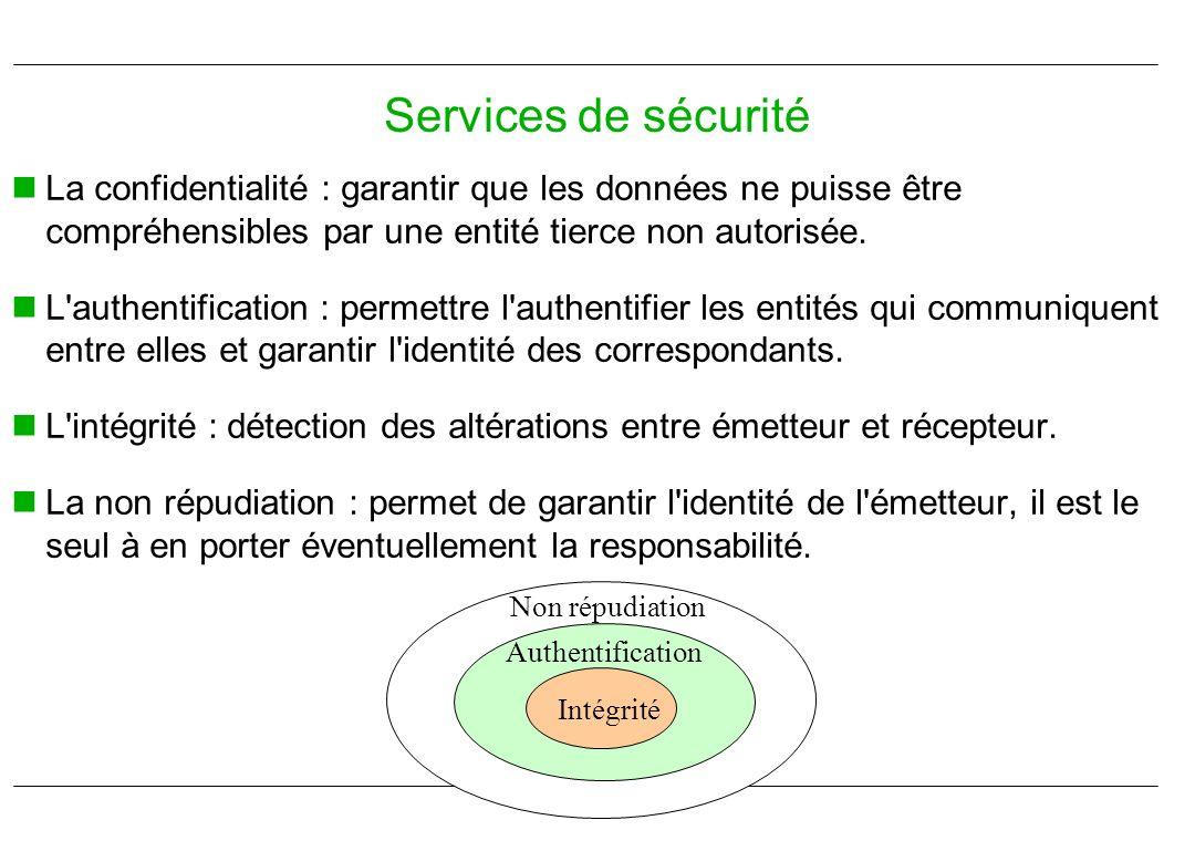 La confidentialité : garantir que les données ne puisse être compréhensibles par une entité tierce non autorisée. L'authentification : permettre l'aut