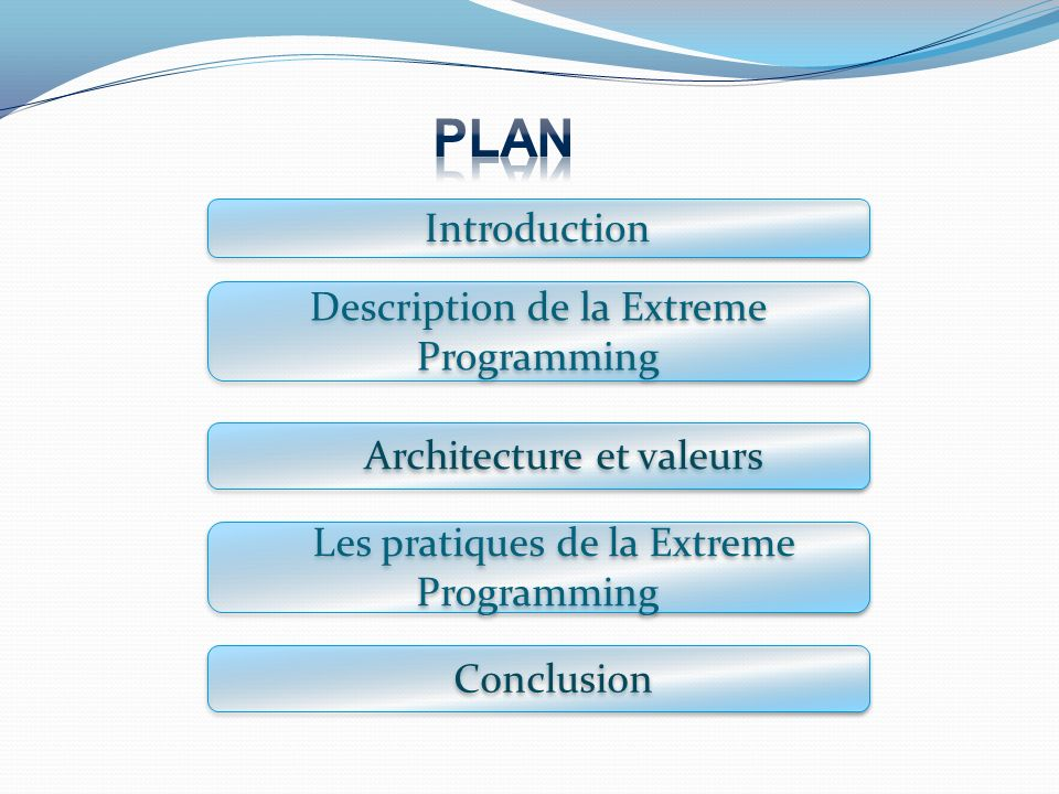 3 Description de la Extreme Programming Description de la Extreme Programming Introduction Architecture et valeurs Conclusion Les pratiques de la Extreme Programming