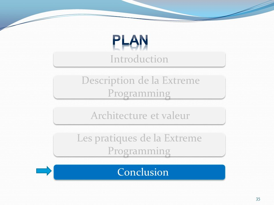 35 Conclusion Les pratiques de la Extreme Programming Introduction Introduction Description de la Extreme Programming Architecture et valeur