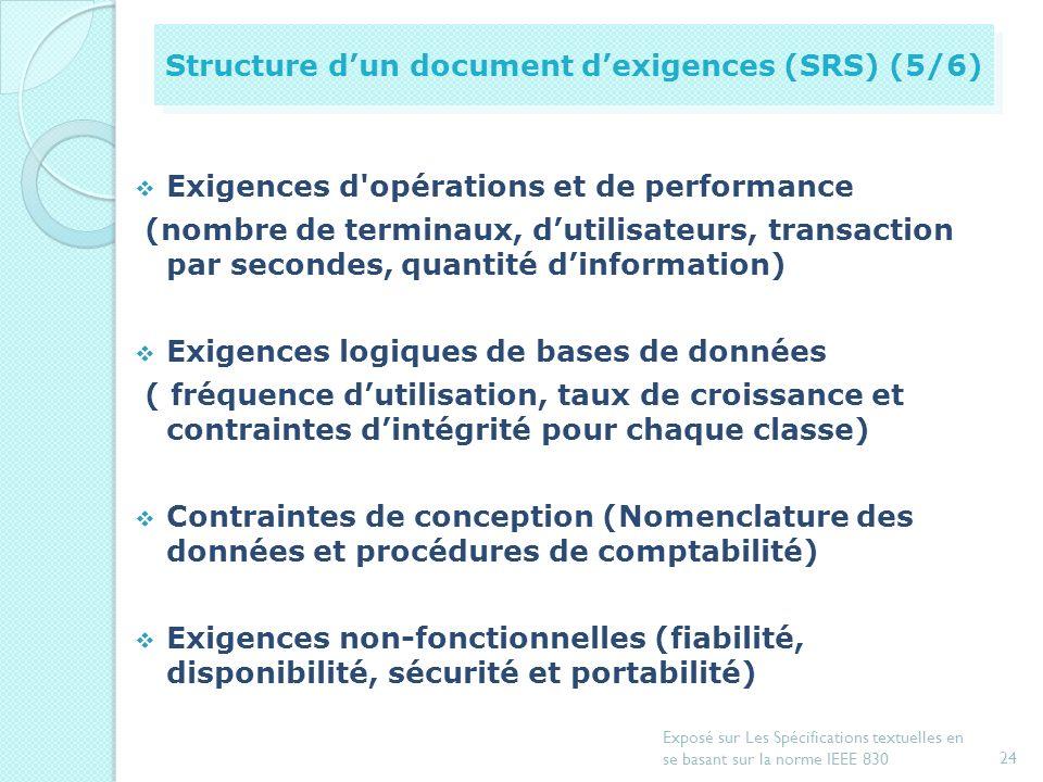 Exigences spécifiques-Description détaillée Modèle environnemental et interfaces externes (description détaillée des fonctionnalités) Les diagrammes d