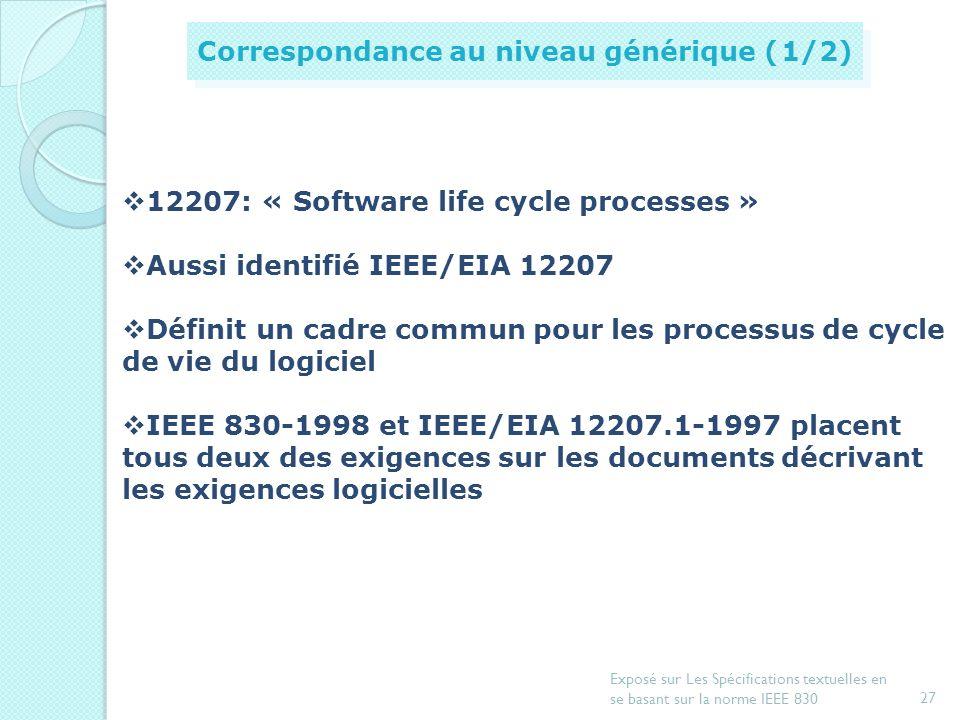 26 Exposé sur Les Spécifications textuelles en se basant sur la norme IEEE 830 Introduction Document de spécification dexigences Exemple de spécificat