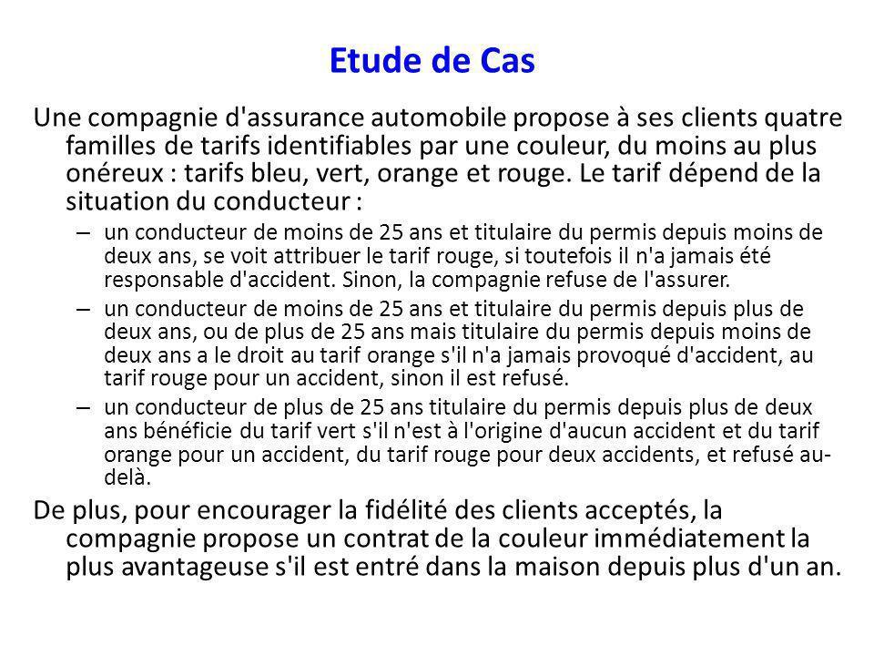 Une compagnie d'assurance automobile propose à ses clients quatre familles de tarifs identifiables par une couleur, du moins au plus onéreux : tarifs