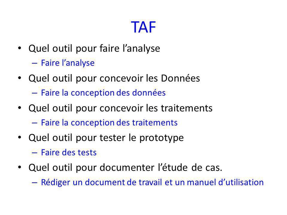 TAF Quel outil pour faire lanalyse – Faire lanalyse Quel outil pour concevoir les Données – Faire la conception des données Quel outil pour concevoir