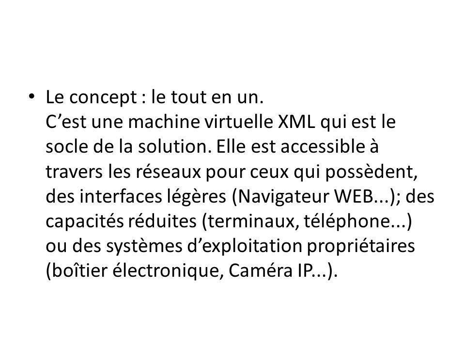 Le concept : le tout en un. Cest une machine virtuelle XML qui est le socle de la solution. Elle est accessible à travers les réseaux pour ceux qui po