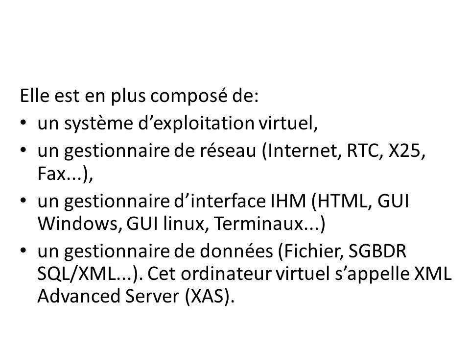 Elle est en plus composé de: un système dexploitation virtuel, un gestionnaire de réseau (Internet, RTC, X25, Fax...), un gestionnaire dinterface IHM