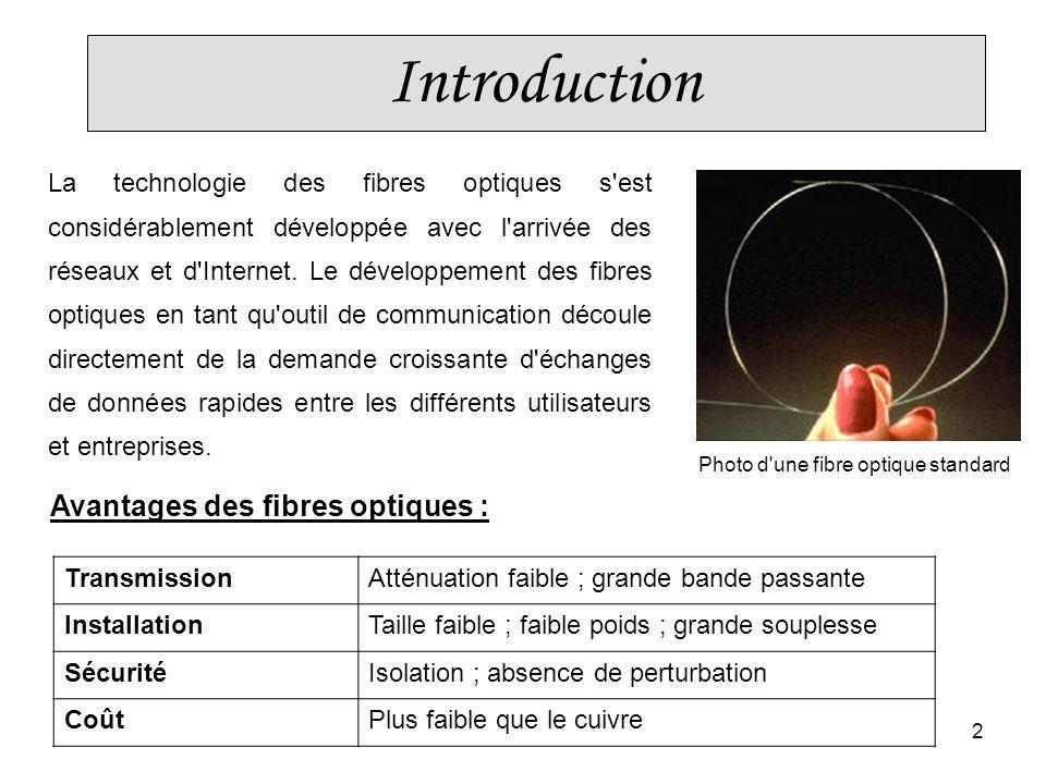 2 La technologie des fibres optiques s'est considérablement développée avec l'arrivée des réseaux et d'Internet. Le développement des fibres optiques
