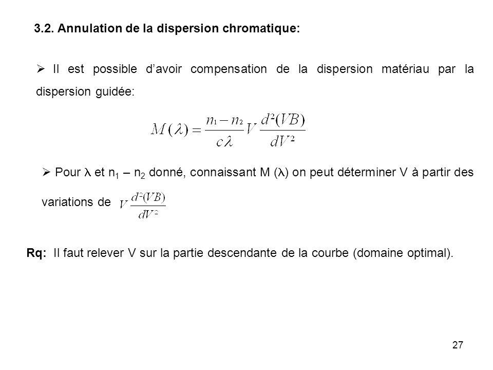27 3.2. Annulation de la dispersion chromatique: Il est possible davoir compensation de la dispersion matériau par la dispersion guidée: Pour et n 1 –