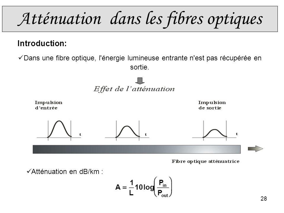 28 Atténuation dans les fibres optiques Atténuation en dB/km : Dans une fibre optique, l'énergie lumineuse entrante n'est pas récupérée en sortie. Int