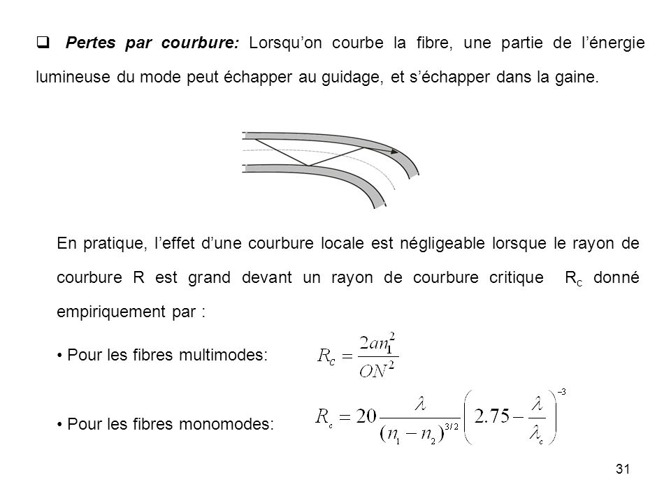 31 Pertes par courbure: Lorsquon courbe la fibre, une partie de lénergie lumineuse du mode peut échapper au guidage, et séchapper dans la gaine. En pr