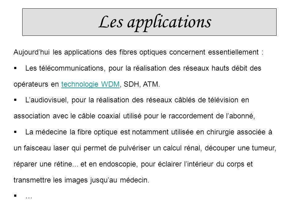 Aujourdhui les applications des fibres optiques concernent essentiellement : Les télécommunications, pour la réalisation des réseaux hauts débit des o
