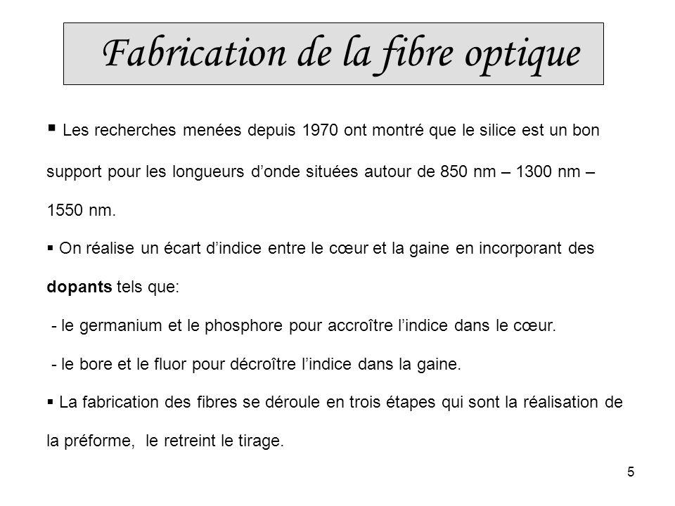 5 Fabrication de la fibre optique Les recherches menées depuis 1970 ont montré que le silice est un bon support pour les longueurs donde situées autou