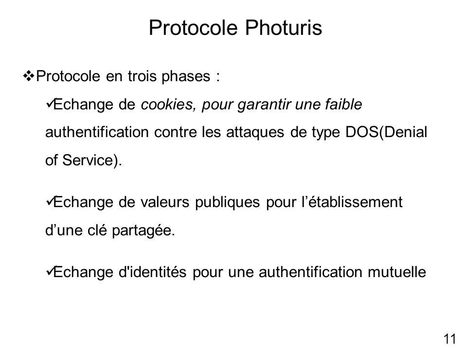 Protocole Photuris 11 Protocole en trois phases : Echange de cookies, pour garantir une faible authentification contre les attaques de type DOS(Denial of Service).