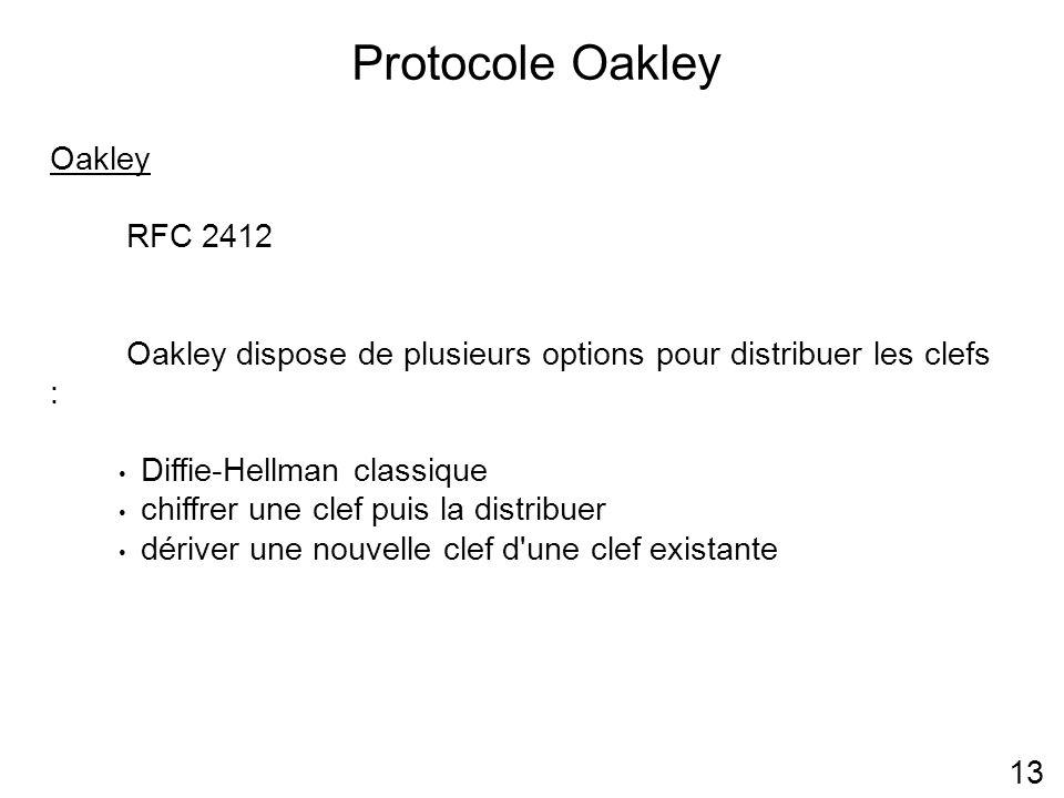Protocole Oakley 13 Oakley RFC 2412 Oakley dispose de plusieurs options pour distribuer les clefs : Diffie-Hellman classique chiffrer une clef puis la distribuer dériver une nouvelle clef d une clef existante