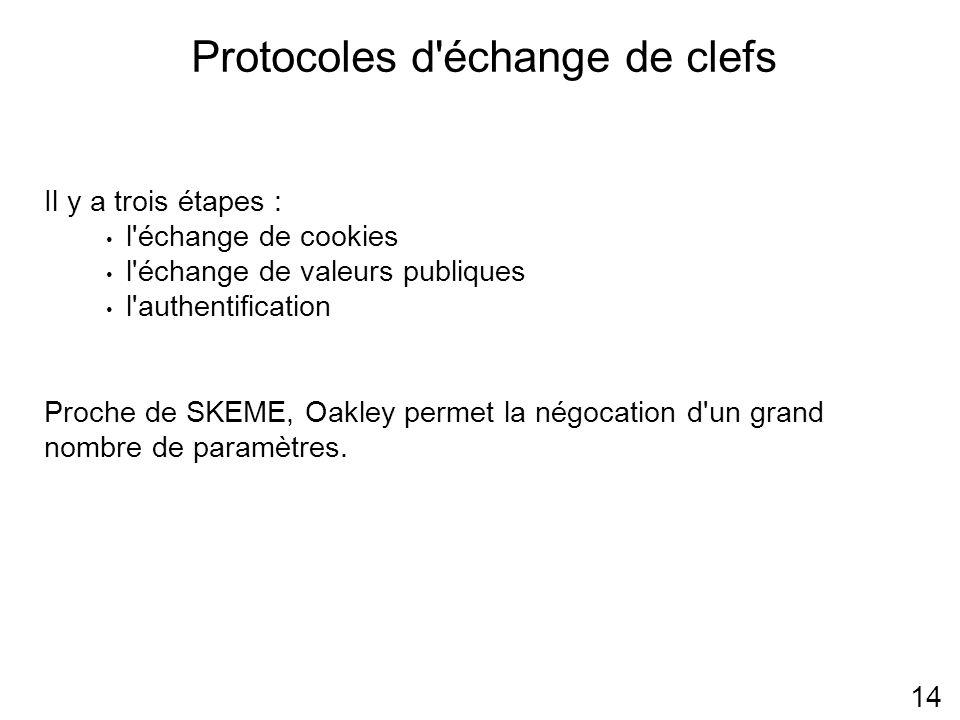 Protocoles d échange de clefs 14 Il y a trois étapes : l échange de cookies l échange de valeurs publiques l authentification Proche de SKEME, Oakley permet la négocation d un grand nombre de paramètres.