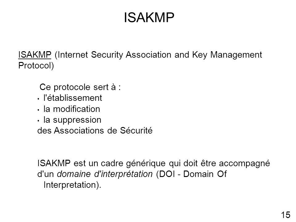 ISAKMP ISAKMP (Internet Security Association and Key Management Protocol) Ce protocole sert à : l établissement la modification la suppression des Associations de Sécurité ISAKMP est un cadre générique qui doit être accompagné d un domaine d interprétation (DOI - Domain Of Interpretation).