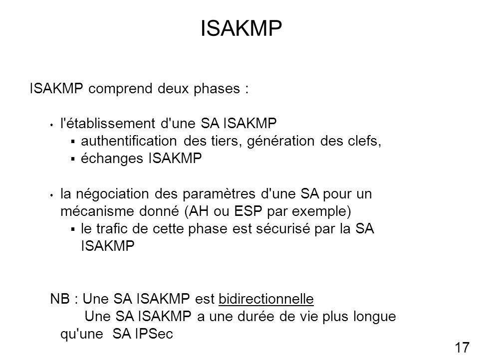 ISAKMP ISAKMP comprend deux phases : l établissement d une SA ISAKMP authentification des tiers, génération des clefs, échanges ISAKMP la négociation des paramètres d une SA pour un mécanisme donné (AH ou ESP par exemple) le trafic de cette phase est sécurisé par la SA ISAKMP NB : Une SA ISAKMP est bidirectionnelle Une SA ISAKMP a une durée de vie plus longue qu une SA IPSec 17