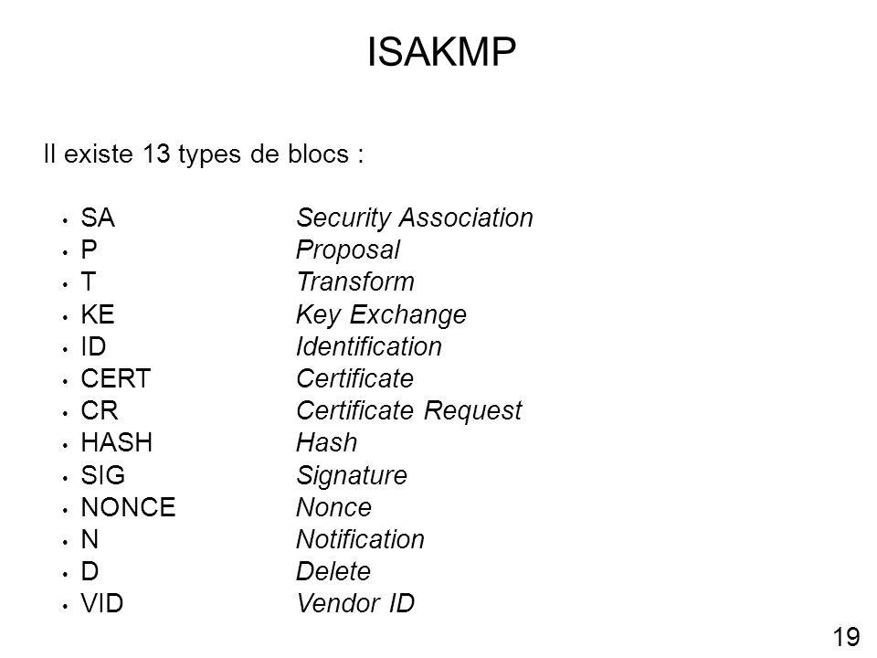 ISAKMP Il existe 13 types de blocs : SA Security Association P Proposal TTransform KEKey Exchange ID Identification CERTCertificate CRCertificate Request HASHHash SIGSignature NONCENonce NNotification DDelete VIDVendor ID 19