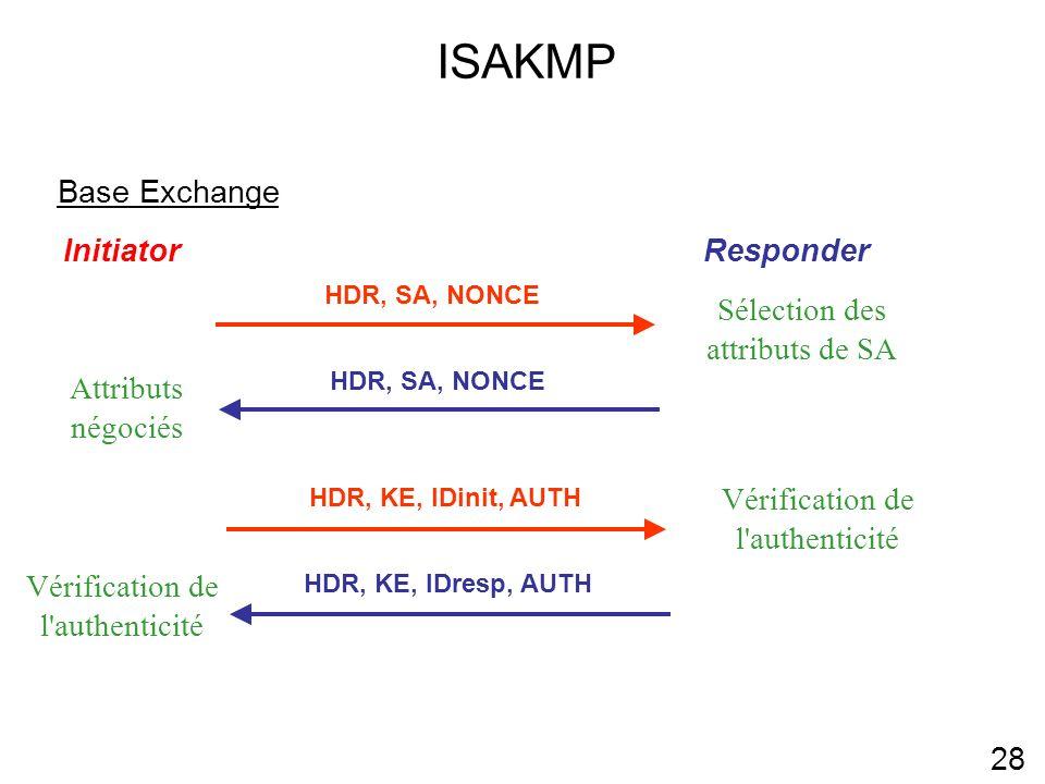 ISAKMP 28 Base Exchange InitiatorResponder HDR, SA, NONCE Sélection des attributs de SA HDR, KE, IDinit, AUTH Vérification de l authenticité HDR, SA, NONCE Attributs négociés HDR, KE, IDresp, AUTH Vérification de l authenticité